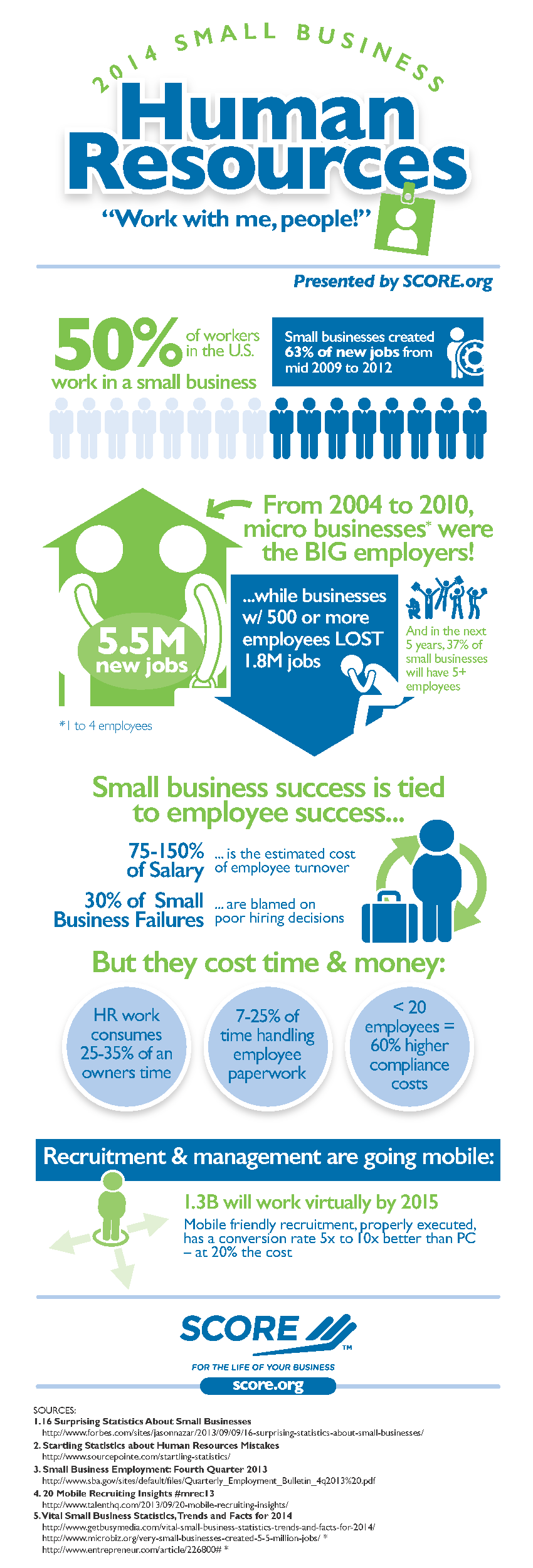 Small business human resources trends