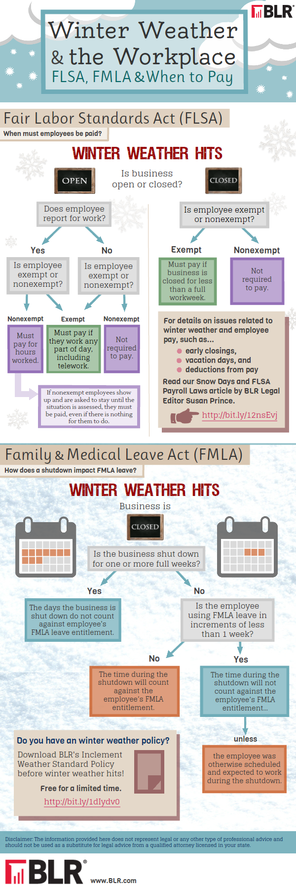 Winter Weather and the Workplace: FLSA, FMLA and When to Pay Infographic