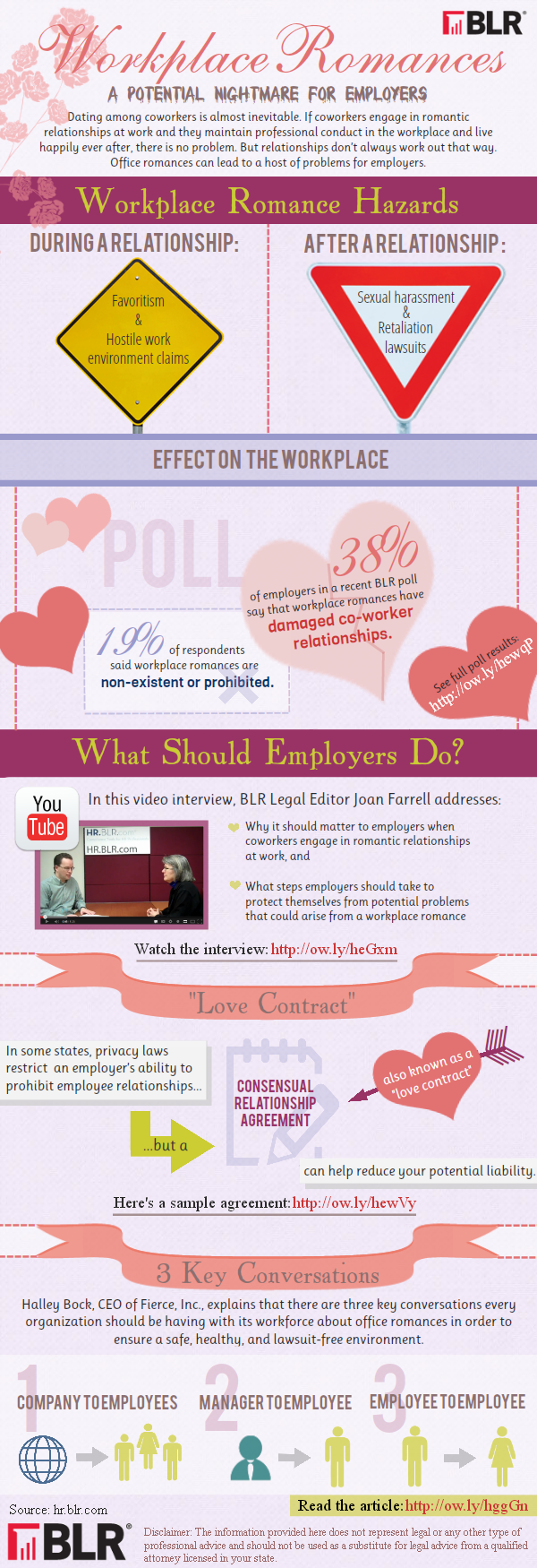 BLR Workplace Romances Infographic
