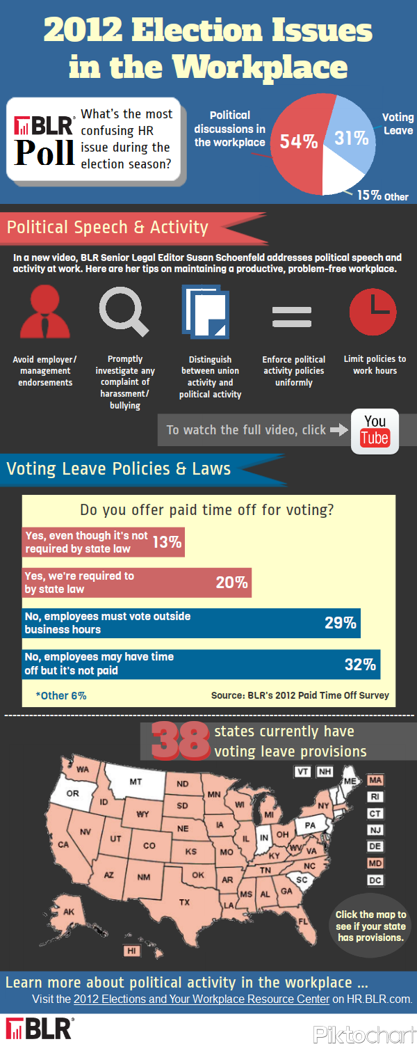 2012 Election Issues in the Workplace Infographic