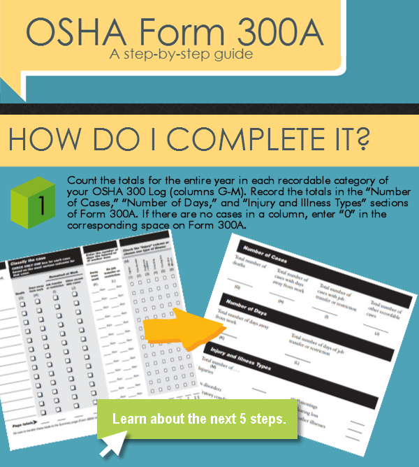 OSHA Form 300A: A step-by-step guide