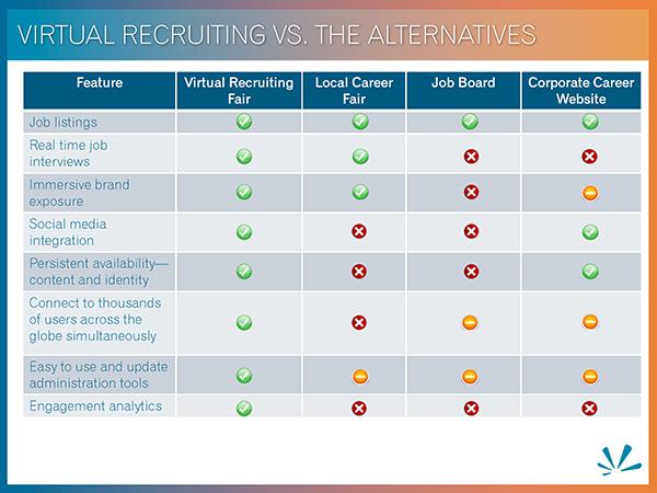 recruiting checklist